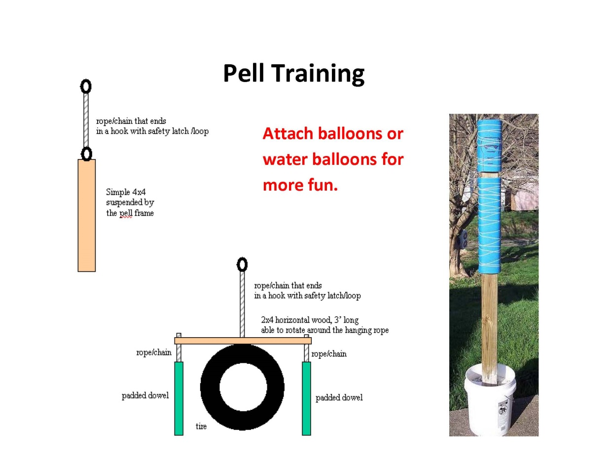 Pell Training